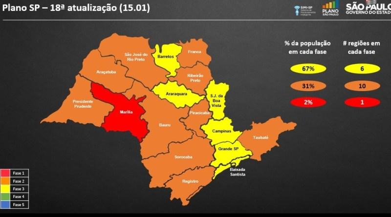 Orlândia e região entram na fase laranja do Plano São Paulo