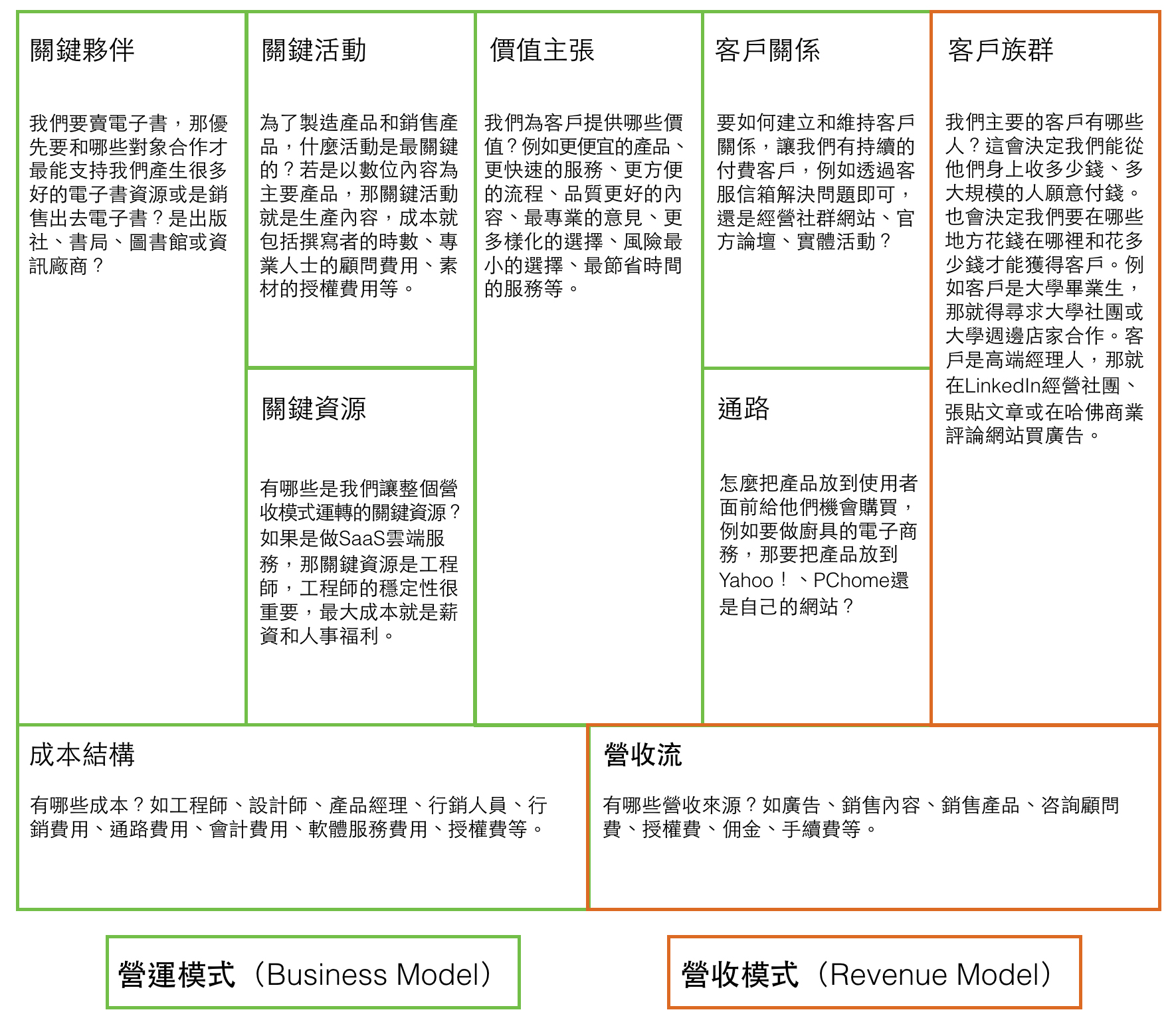 revenue_and_business_model3
