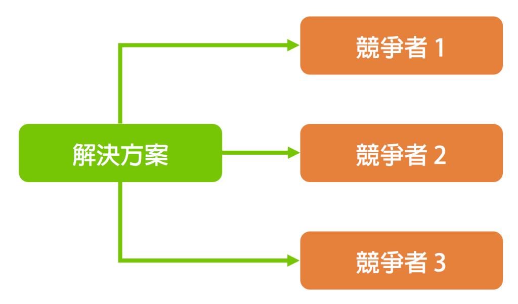 mindmap_4