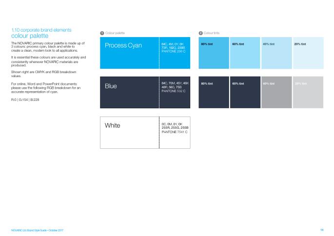 Corporate brand elements key brand elements
