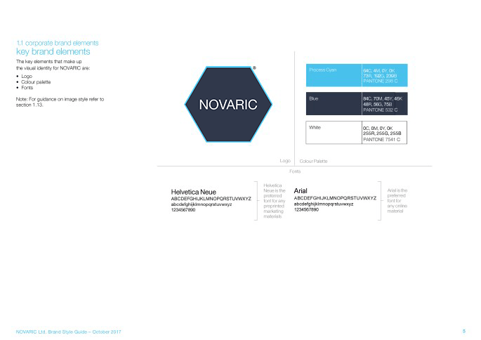 Pages from NOVARIC Brand Style Guide v 1 2 August2018
