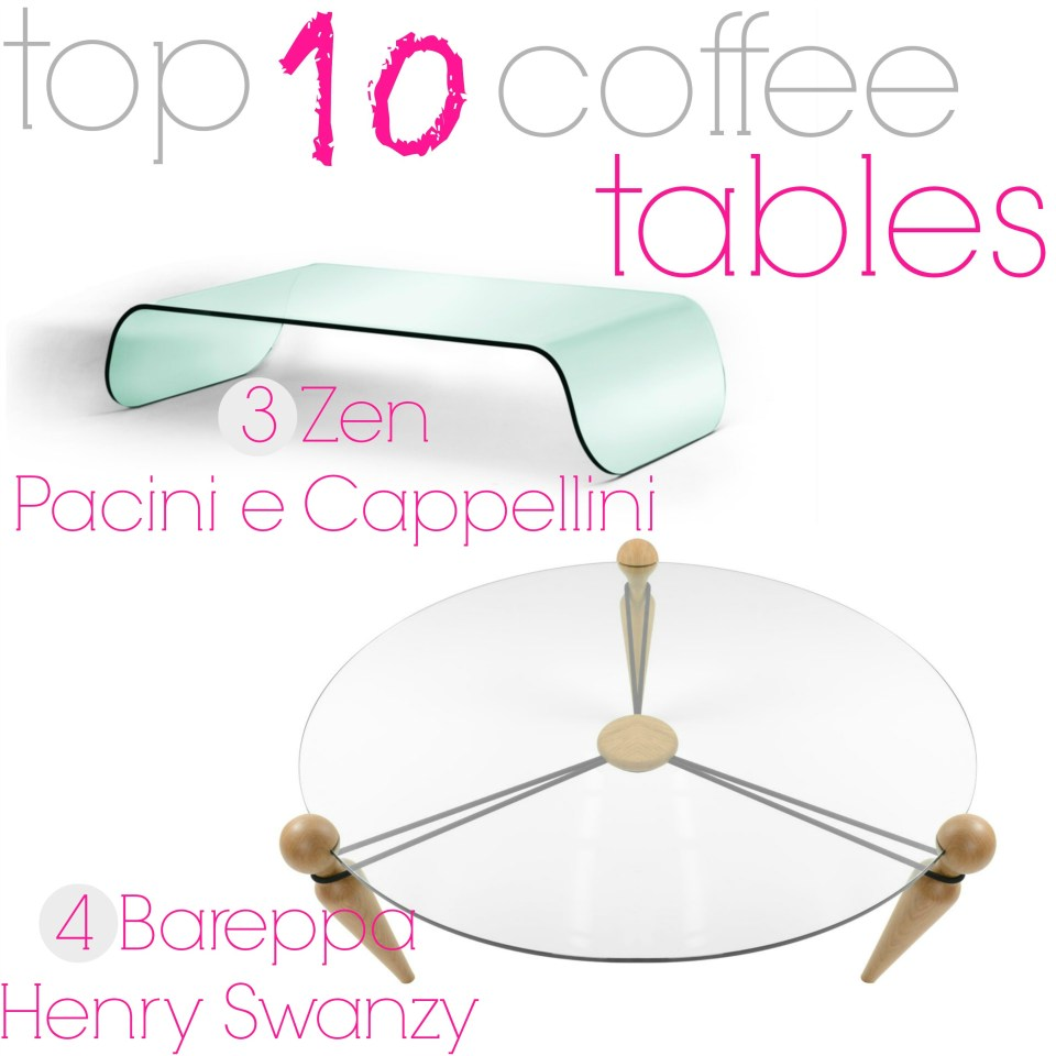 18 chelsea mews coffee table edit 2.0