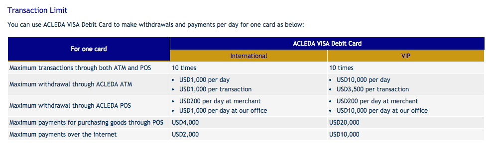 ACLEDA VISA Debit Card Transaction Limit
