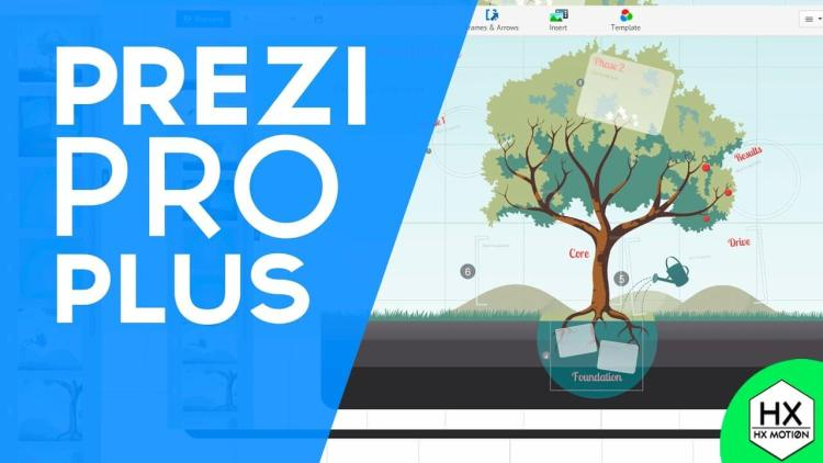 Image result for Prezi Pro 2020 Crack