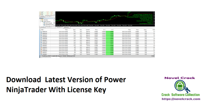 Download  Latest Version of Power NinjaTrader With License Key