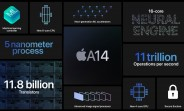 Apple details A14 chipset ahead of iPhone 12 lineup announcement