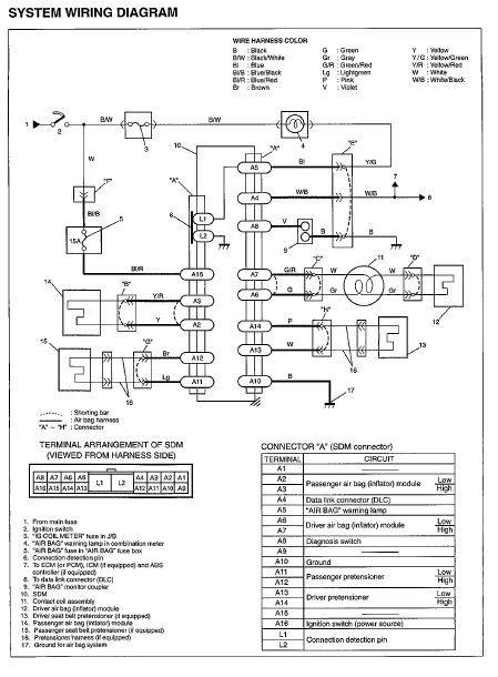 Suzuki Grand Vitara Manual Transmission Strength