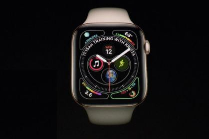 apple complications faces series mess such why latest complication macworld