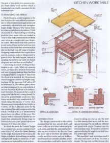 3254 Kitchen Work Table Plans 2
