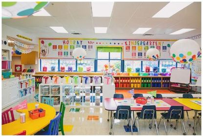 classroom kindergarten themes rainbow decoration decor primary confetti theme schoolgirlstyle wall grade colors bright crush decorations attractive ceiling toddlers teachers