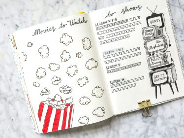 bullet journal pages starting creative future