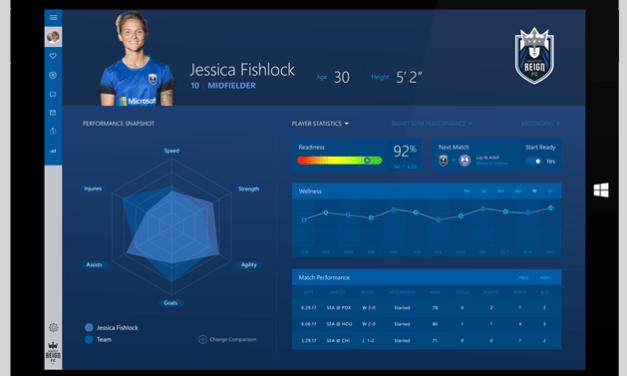 Microsoft aposta em análise de desempenho esportivo com inteligência artificial