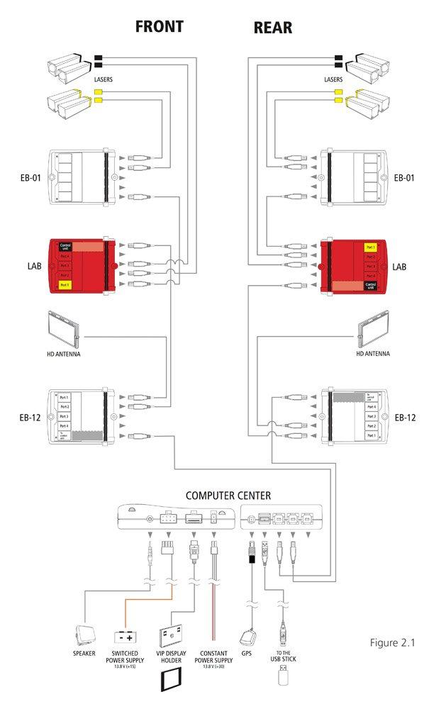 Dynapac Lg 500 Service Manual