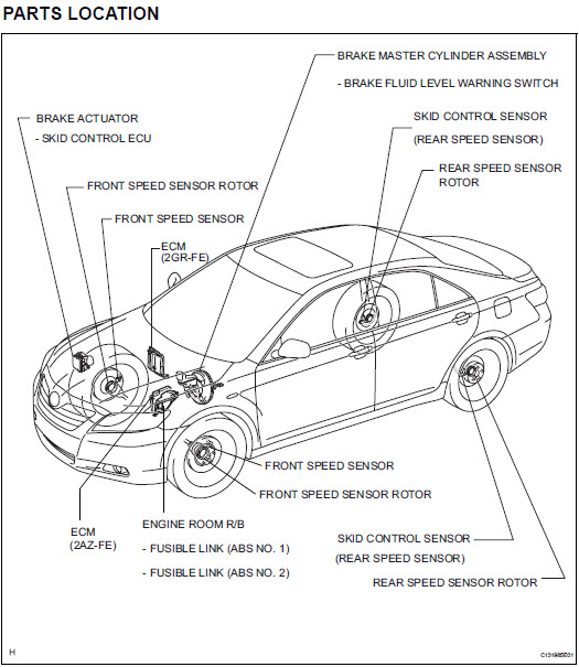 98 Toyota Camry Owners Manual Pdf