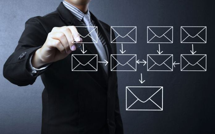 automacao email marketing
