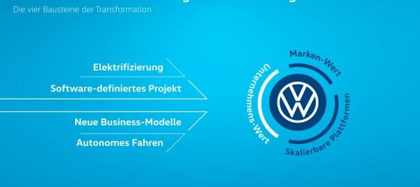 Die neue Strategie von Volkswagen