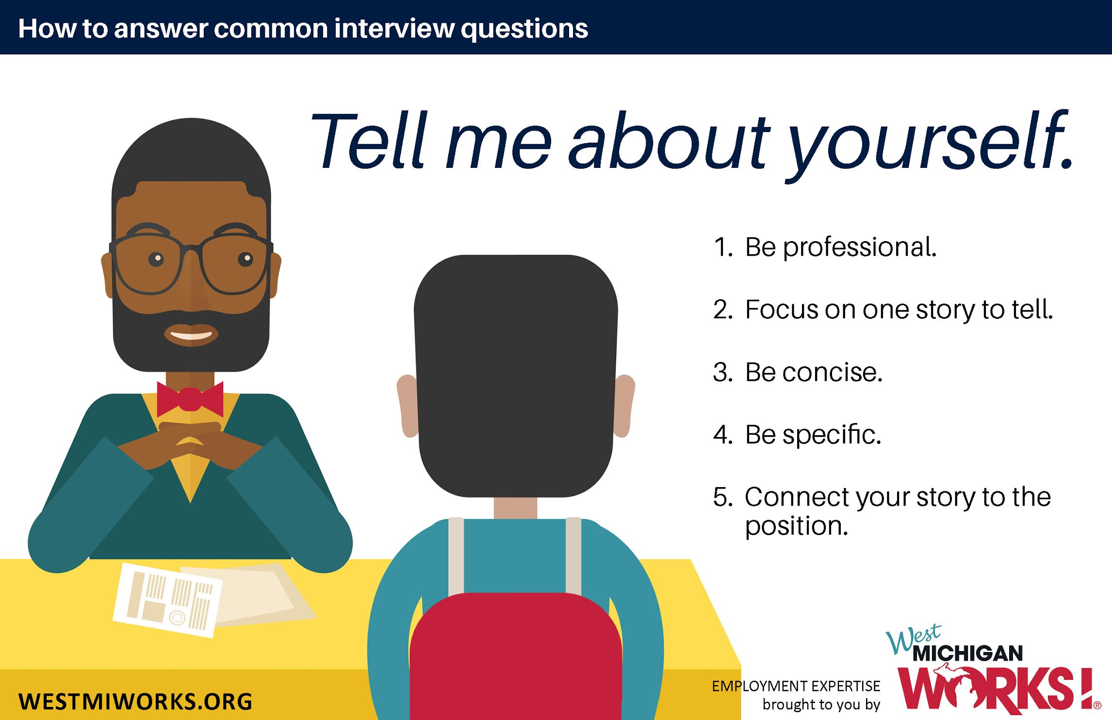 West Michigan Works How To Answer Job Interview Questions