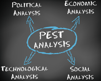 opening-an-escape-room-PEST-analysis.jpg