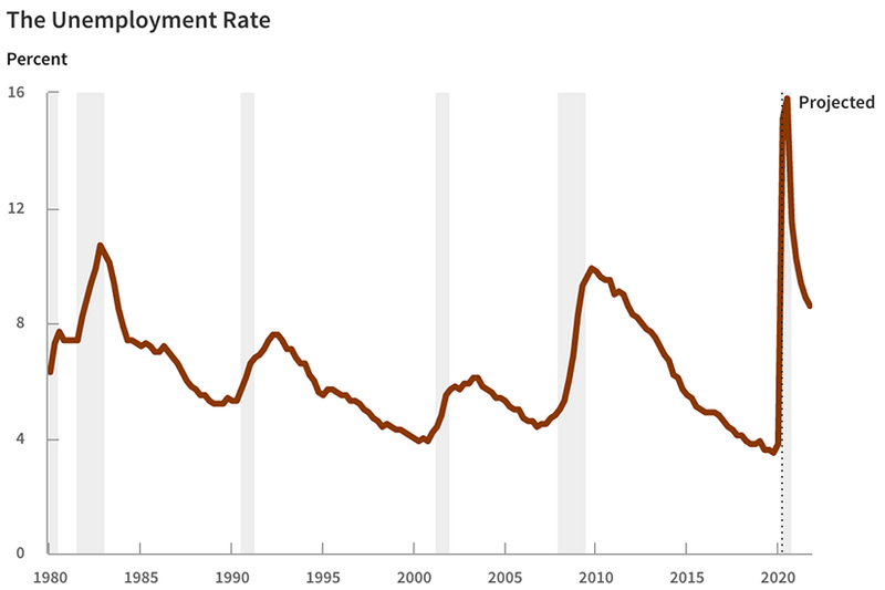 56351-home-unemployment-rate