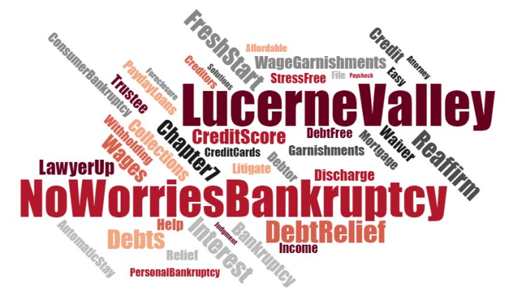 affordable bankruptcy