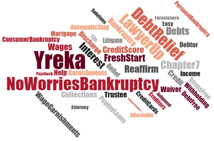 cheap bankruptcy