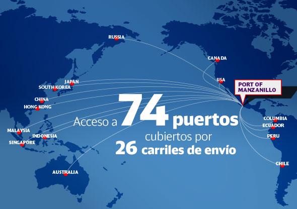 Acceso a 74 puertos cubiertos por 26 carriles de envío