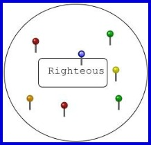 No one inhabits entirely the box of righteousness!