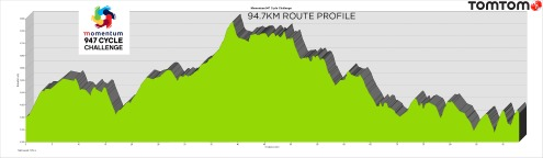 94.7 race profile for 2014