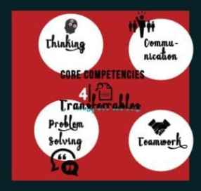4 Core Competencies