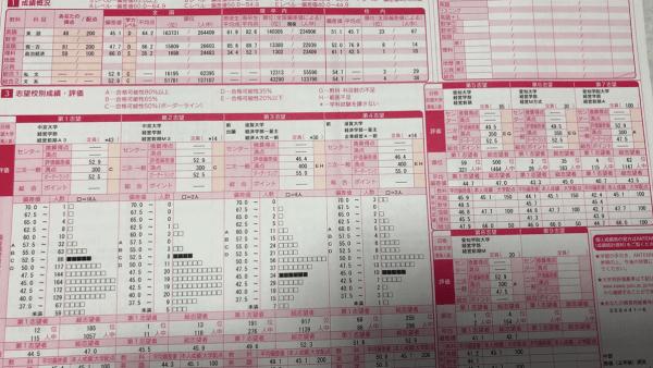 2019年 全統記述模試第3回 政経偏差値66.0 政経学校一番 鈴鹿高校探 M.J君