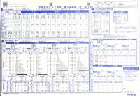 2021年度 全統共通テスト模試 第1回 政経偏差値 72.2 学校一番 三重県立神戸高校 K君