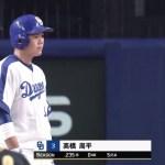 【悲報】中日のチーム日本人ホームラン数www