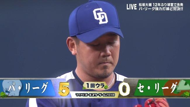 【悲報】松坂激怒!「オールスター辞退についてペナルティは不要」