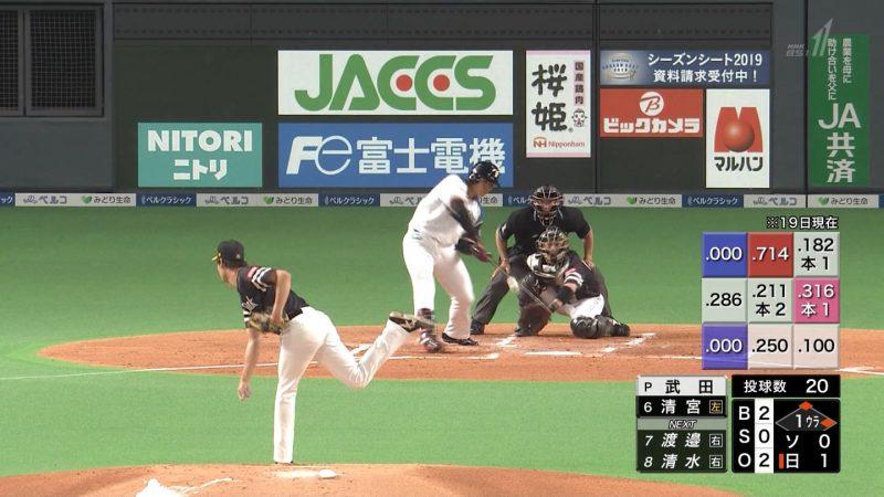 【GIF】清宮幸太郎さん、低めのボールコースのカーブをホームランにしてしまう
