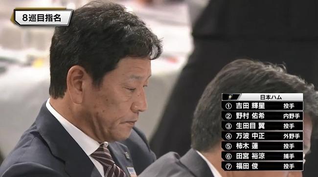 【ドラフト】日本ハム、1位吉田2位野村3位生天目5位柿木←これ