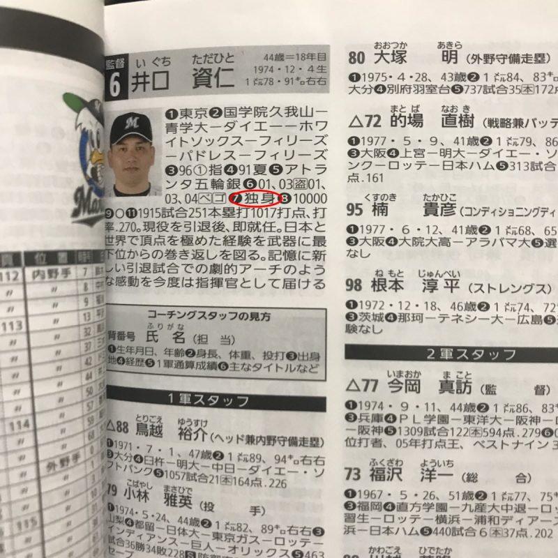 【悲報】文春やらかす…井口監督、離婚を公表していた
