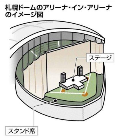 【迷走】札幌ドームさん、日ハム移転後に巨大壁設置へ
