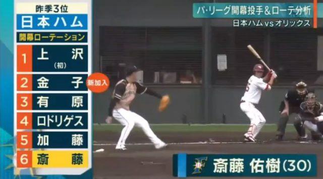 【朗報】日ハム斎藤佑樹さん、開幕ローテ入りする
