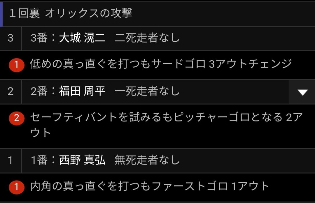 【悲報】オリックスの初回の攻撃wwwwwwwwwwwww