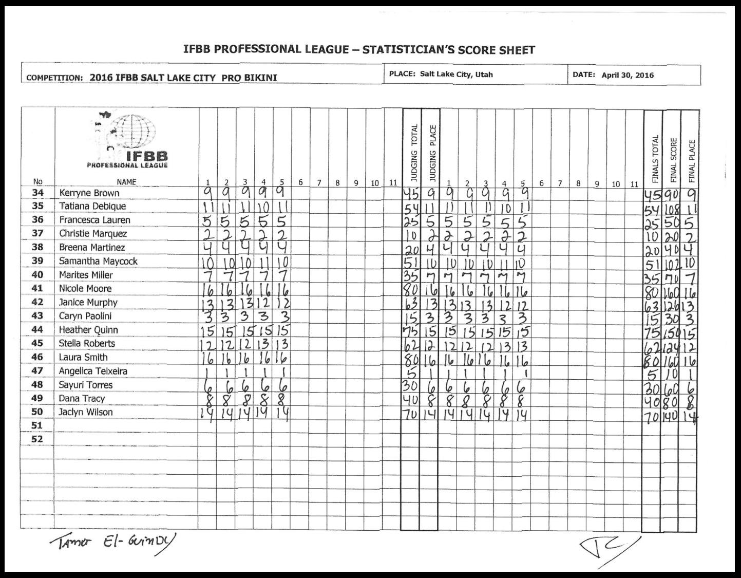 IFBB Salt Lake City Showdown Score Sheets, Classic/Men's