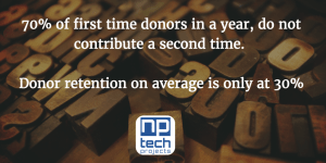 Donor Retention 30 percent