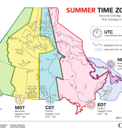 Time Zone Worksheet Canada   Printable Worksheets and Activities for  Teachers [ 904 x 1170 Pixel ]