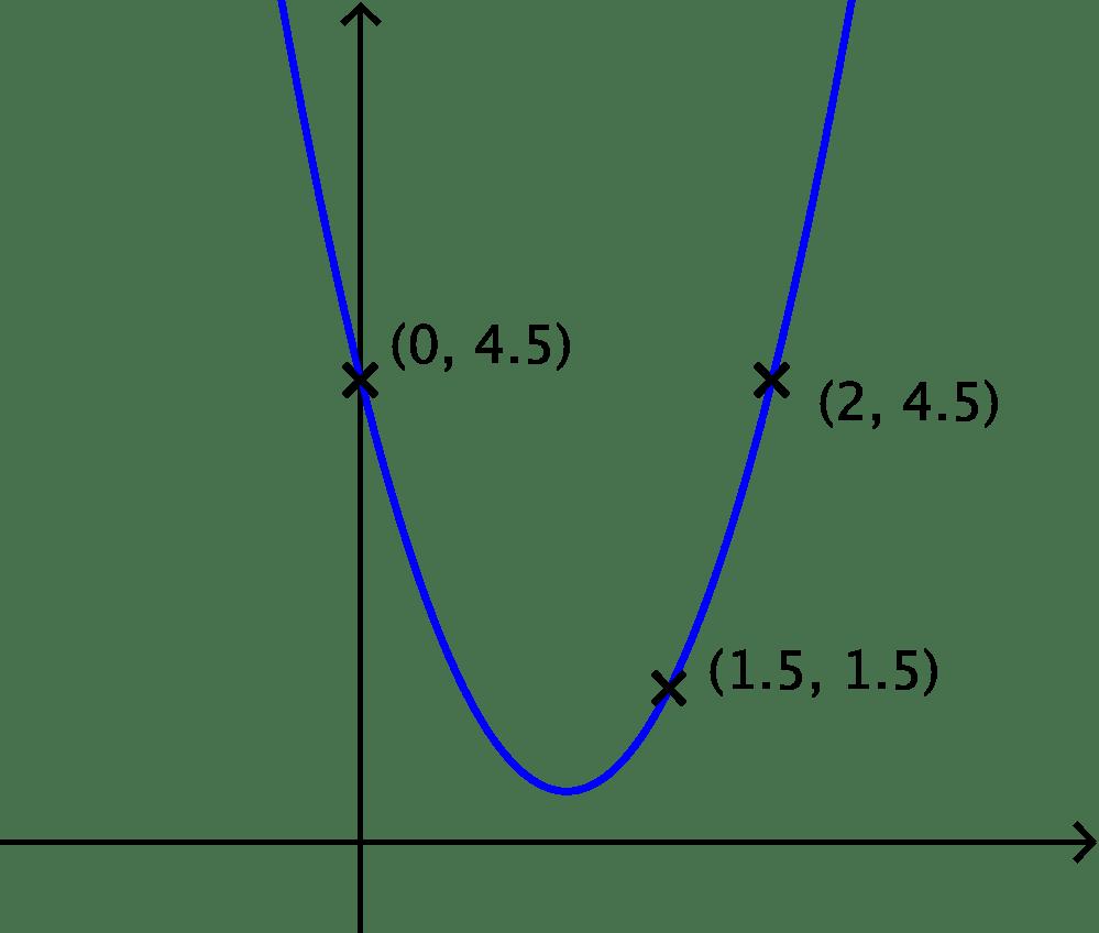 Name That Graph Again : nrich.maths.org