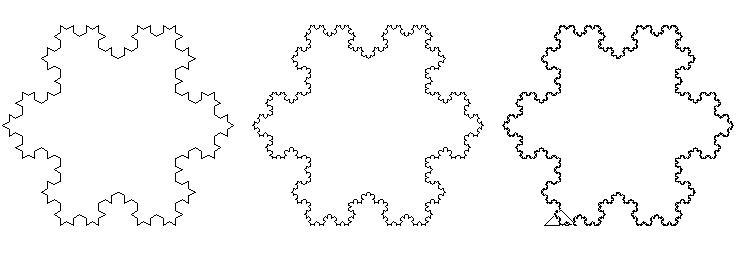 Von Koch Curve : nrich.maths.org