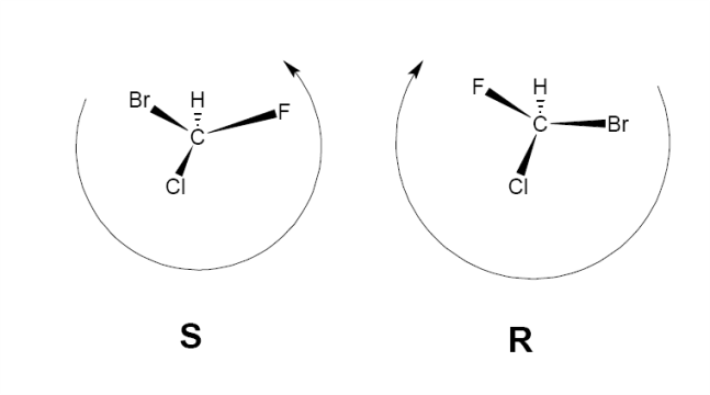 Stereoisomers nrich.maths.org