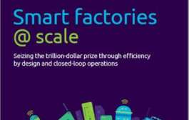 Smart factories set to boost global economy by $1.5 trillion by 2023