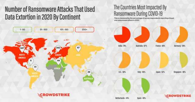 CrowdStrike Global Threat Report Highlights Key Trends in eCrime and Nation-State Activity