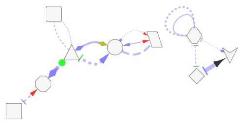 NRNB: Cytoscapejs