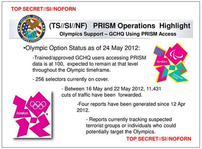 PRISM Operations Highlight - Olympic Support for GCHQ