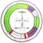 ciclo_liturgico